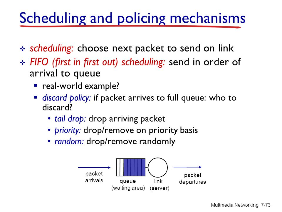 Scheduling and policing mechanisms  scheduling: choose next packet to send on link  FIFO (first in first out) scheduling: send in order of arrival t