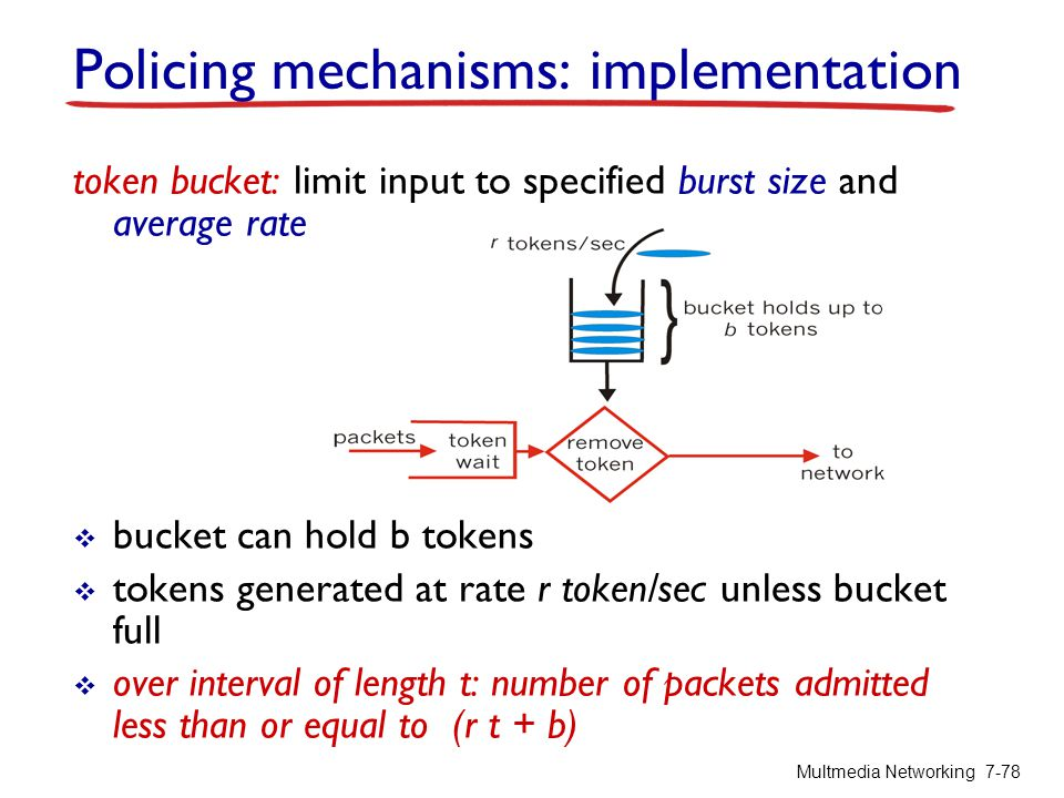 Policing mechanisms: implementation token bucket: limit input to specified burst size and average rate  bucket can hold b tokens  tokens generated a