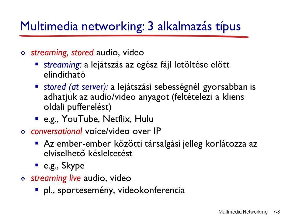 "Application Layer2-39 supernode overlay network Voice-over-IP: Skype  Céges tulajdonú alkalmazási rétegbeli protokoll (következtetések ""reverse engineering útján)  encrypted msgs  P2P components: Skype clients (SC)  clients: skype peers connect directly to each other for VoIP call  super nodes (SN): skype peers with special functions  overlay network: among SNs to locate SCs  login server Skype login server supernode (SN )"