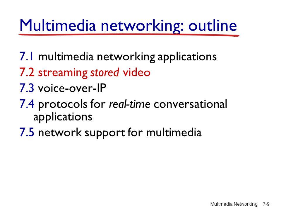 Streaming stored video: 1.video recorded (e.g., 30 frames/sec) 2.
