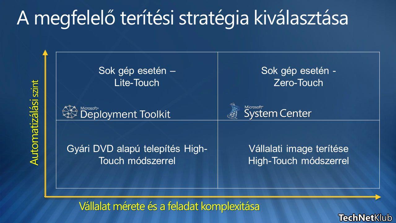 Automatizálási szint Vállalat mérete és a feladat komplexitása Sok gép esetén – Lite-Touch Sok gép esetén - Zero-Touch Gyári DVD alapú telepítés High- Touch módszerrel Vállalati image terítése High-Touch módszerrel