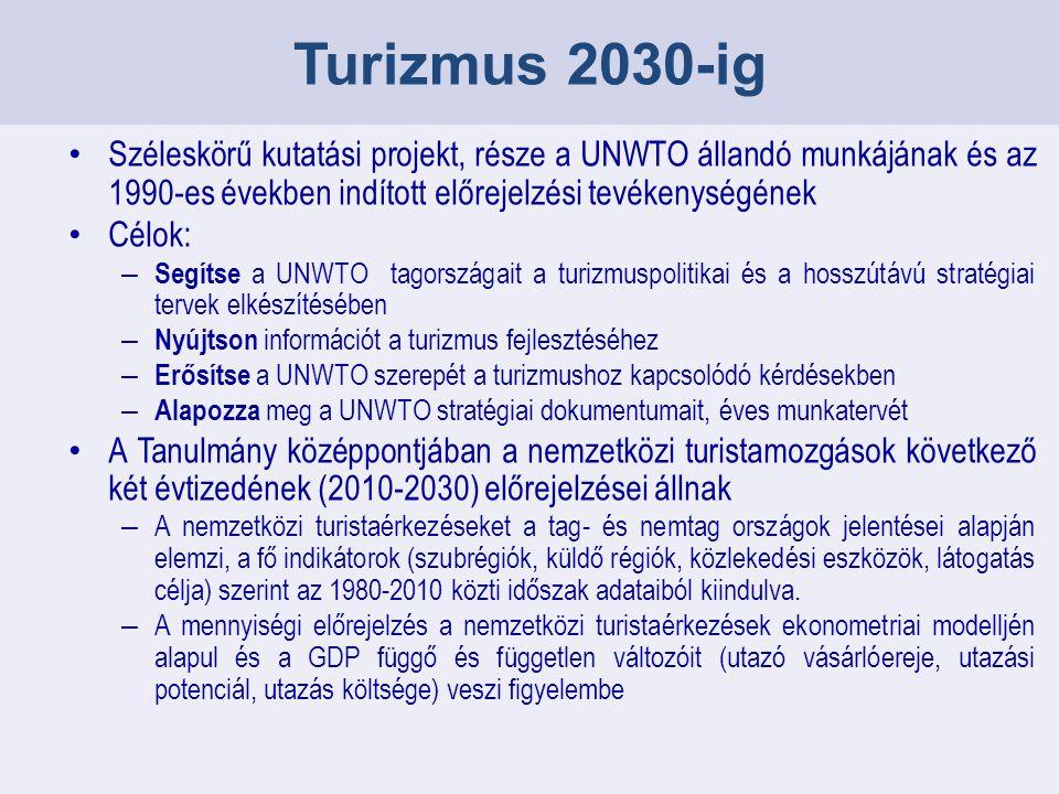 Turizmus 2030-ig Széleskörű kutatási projekt, része a UNWTO állandó munkájának és az 1990-es években indított előrejelzési tevékenységének Célok: – Segítse a UNWTO tagországait a turizmuspolitikai és a hosszútávú stratégiai tervek elkészítésében – Nyújtson információt a turizmus fejlesztéséhez – Erősítse a UNWTO szerepét a turizmushoz kapcsolódó kérdésekben – Alapozza meg a UNWTO stratégiai dokumentumait, éves munkatervét A Tanulmány középpontjában a nemzetközi turistamozgások következő két évtizedének (2010-2030) előrejelzései állnak – A nemzetközi turistaérkezéseket a tag- és nemtag országok jelentései alapján elemzi, a fő indikátorok (szubrégiók, küldő régiók, közlekedési eszközök, látogatás célja) szerint az 1980-2010 közti időszak adataiból kiindulva.
