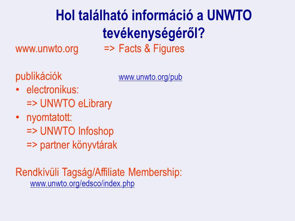 Hol található információ a UNWTO tevékenységéről.