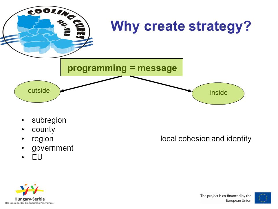 Why create strategy? subregion county regionlocal cohesion and identity government EU inside outside programming = message
