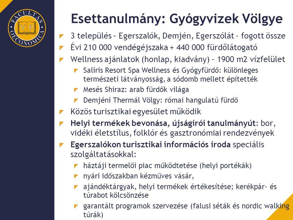 Esettanulmány: Gyógyvizek Völgye 3 település – Egerszalók, Demjén, Egerszólát - fogott össze Évi 210 000 vendégéjszaka + 440 000 fürdőlátogató Wellnes