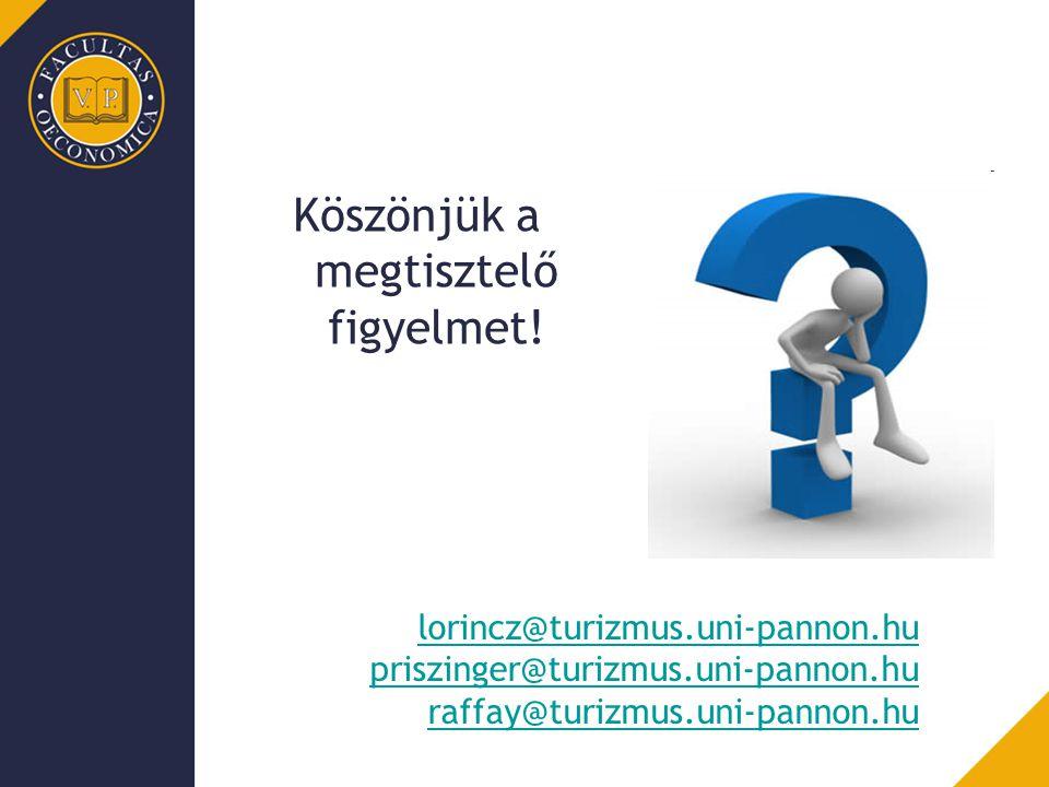 Köszönjük a megtisztelő figyelmet! lorincz@turizmus.uni-pannon.hu priszinger@turizmus.uni-pannon.hu raffay@turizmus.uni-pannon.hu