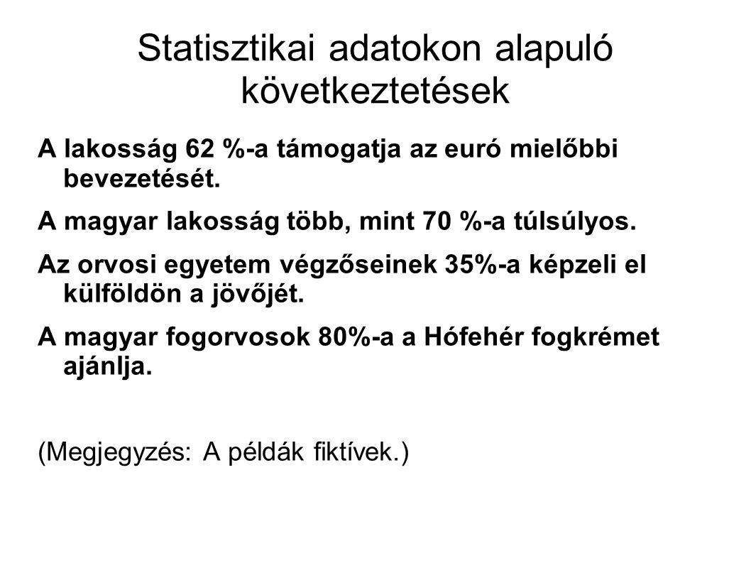 Statisztikai adatokon alapuló következtetések A lakosság 62 %-a támogatja az euró mielőbbi bevezetését. A magyar lakosság több, mint 70 %-a túlsúlyos.