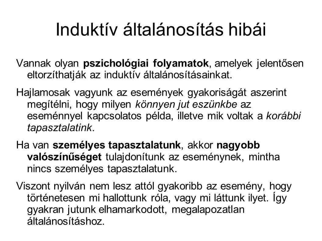 Induktív általánosítás hibái Vannak olyan pszichológiai folyamatok, amelyek jelentősen eltorzíthatják az induktív általánosításainkat.