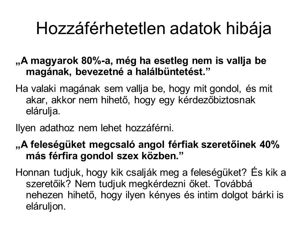 """Hozzáférhetetlen adatok hibája """"A magyarok 80%-a, még ha esetleg nem is vallja be magának, bevezetné a halálbüntetést. Ha valaki magának sem vallja be, hogy mit gondol, és mit akar, akkor nem hihető, hogy egy kérdezőbiztosnak elárulja."""