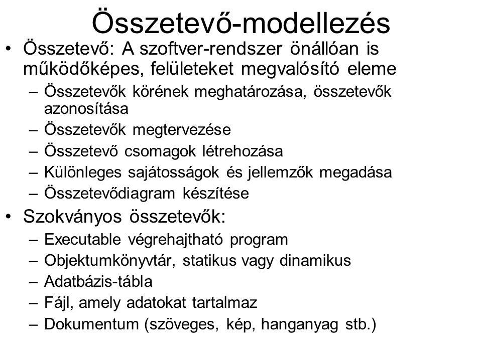 Összetevő-modellezés Összetevő: A szoftver-rendszer önállóan is működőképes, felületeket megvalósító eleme –Összetevők körének meghatározása, összetev
