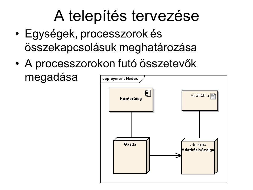 A telepítés tervezése Egységek, processzorok és összekapcsolásuk meghatározása A processzorokon futó összetevők megadása