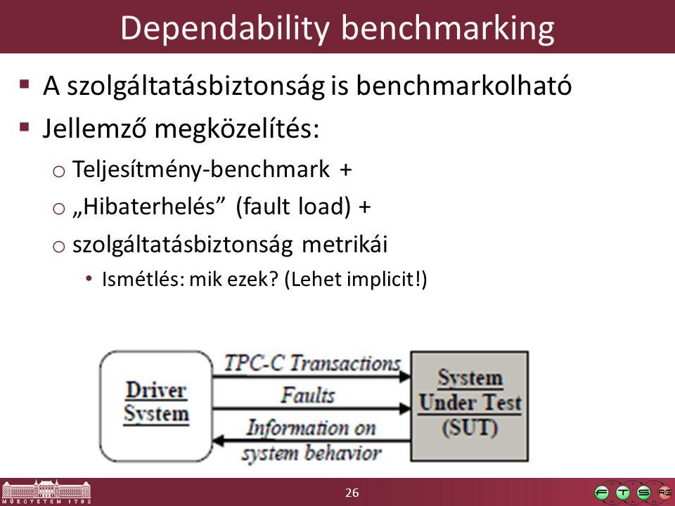 """26 Dependability benchmarking  A szolgáltatásbiztonság is benchmarkolható  Jellemző megközelítés: o Teljesítmény-benchmark + o """"Hibaterhelés (fault load) + o szolgáltatásbiztonság metrikái Ismétlés: mik ezek."""