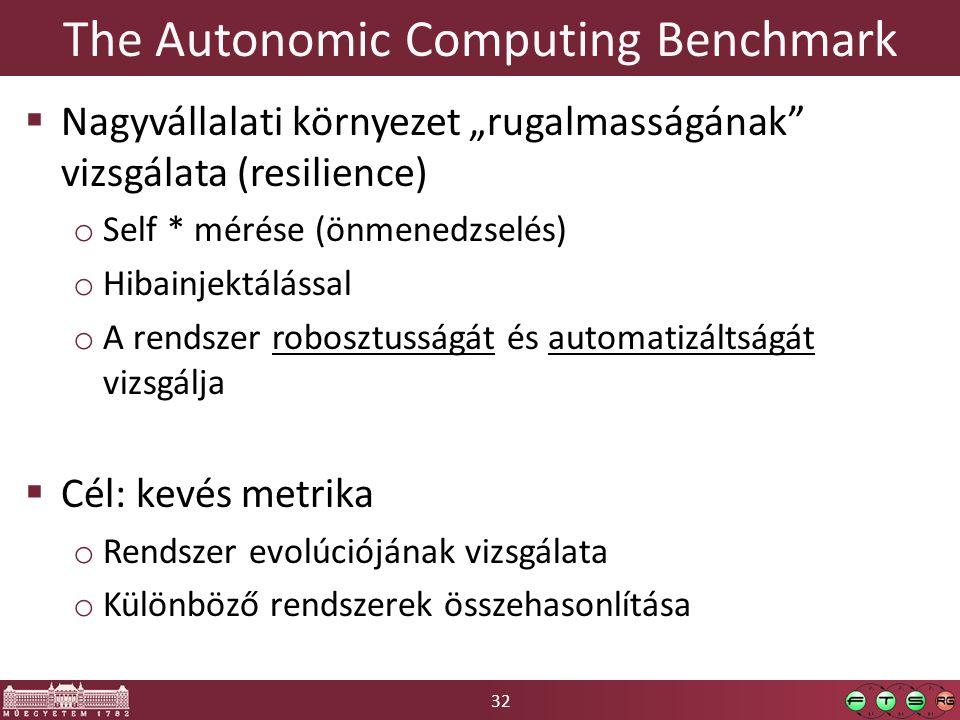 """32 The Autonomic Computing Benchmark  Nagyvállalati környezet """"rugalmasságának vizsgálata (resilience) o Self * mérése (önmenedzselés) o Hibainjektálással o A rendszer robosztusságát és automatizáltságát vizsgálja  Cél: kevés metrika o Rendszer evolúciójának vizsgálata o Különböző rendszerek összehasonlítása"""