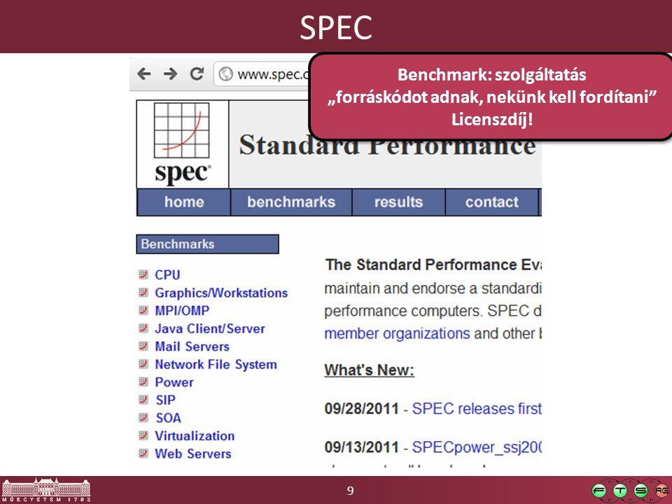20 SPECvirt_sc2010