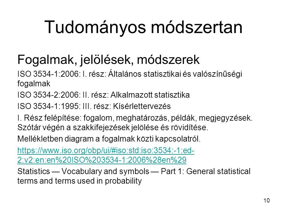 Tudományos módszertan Fogalmak, jelölések, módszerek ISO 3534-1:2006: I. rész: Általános statisztikai és valószínűségi fogalmak ISO 3534-2:2006: II. r