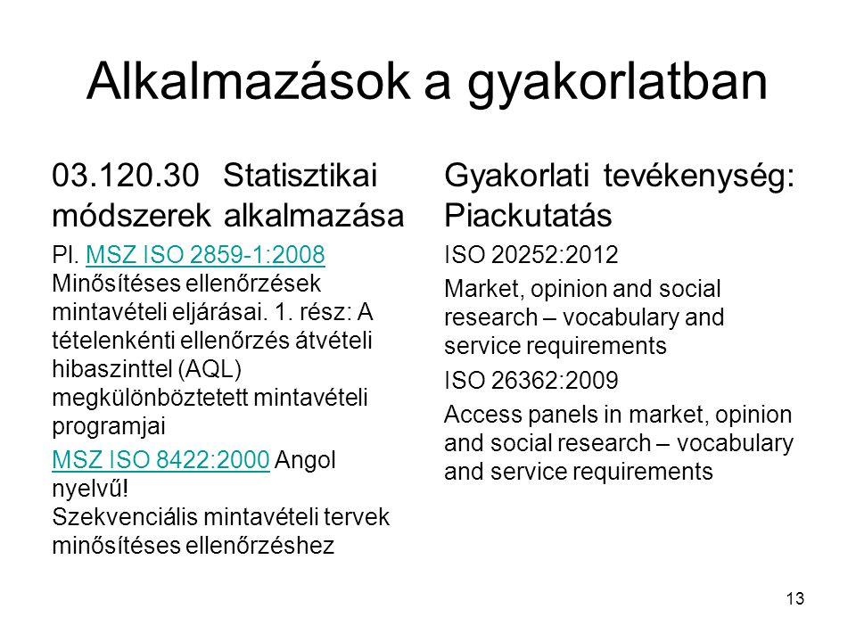 Alkalmazások a gyakorlatban 03.120.30 Statisztikai módszerek alkalmazása Pl. MSZ ISO 2859-1:2008 Minősítéses ellenőrzések mintavételi eljárásai. 1. ré