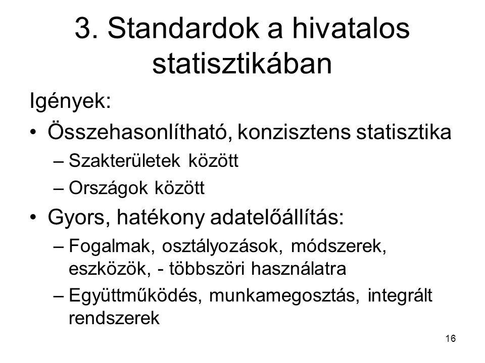 3. Standardok a hivatalos statisztikában Igények: Összehasonlítható, konzisztens statisztika –Szakterületek között –Országok között Gyors, hatékony ad