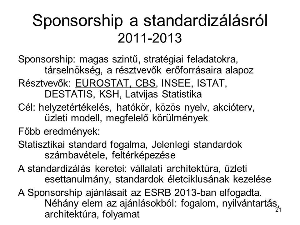 21 Sponsorship a standardizálásról 2011-2013 Sponsorship: magas szintű, stratégiai feladatokra, társelnökség, a résztvevők erőforrásaira alapoz Résztv