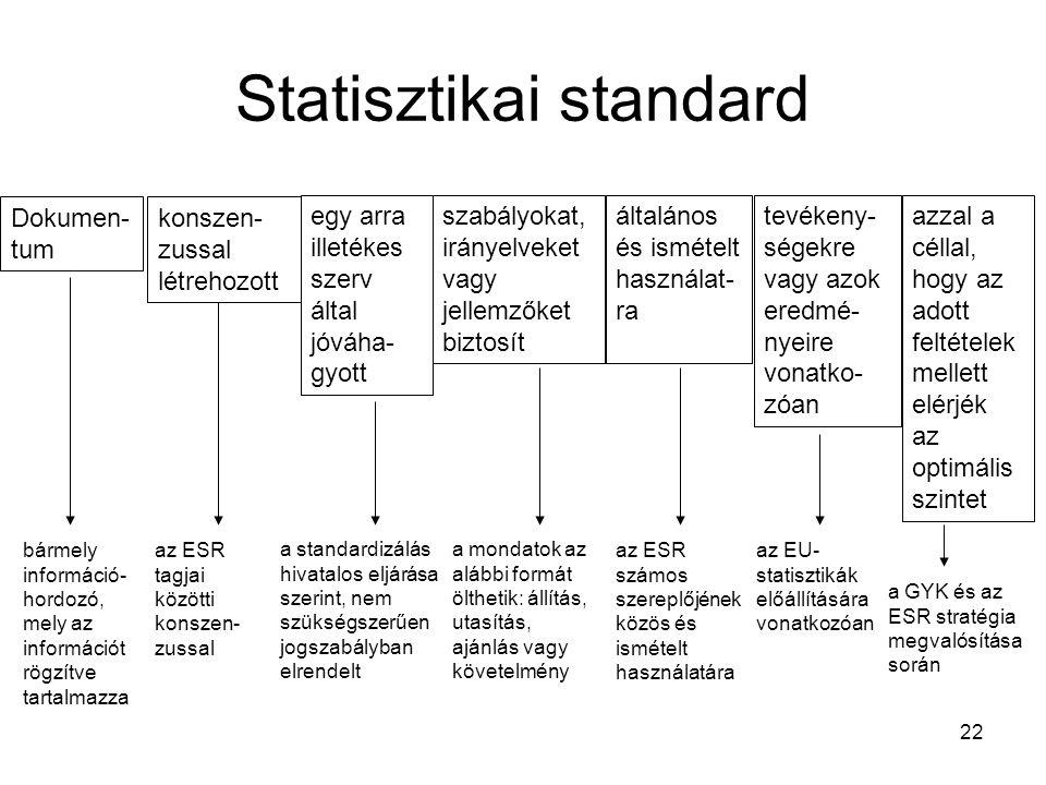 Statisztikai standard Dokumen- tum bármely információ- hordozó, mely az információt rögzítve tartalmazza konszen- zussal létrehozott egy arra illetéke