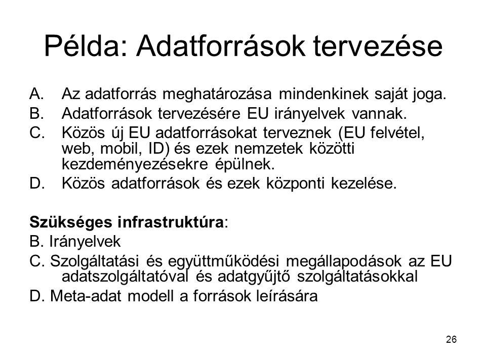 Példa: Adatforrások tervezése A.Az adatforrás meghatározása mindenkinek saját joga. B.Adatforrások tervezésére EU irányelvek vannak. C.Közös új EU ada