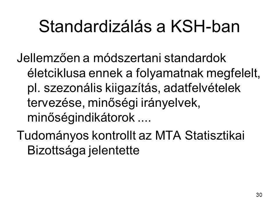 30 Standardizálás a KSH-ban Jellemzően a módszertani standardok életciklusa ennek a folyamatnak megfelelt, pl. szezonális kiigazítás, adatfelvételek t