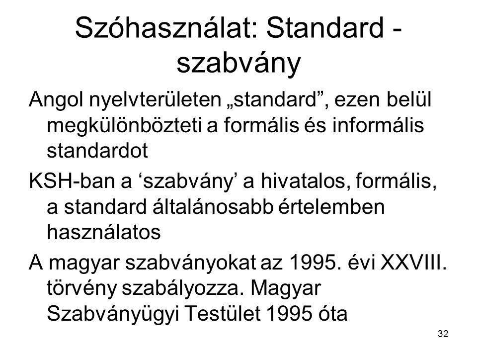 """Szóhasználat: Standard - szabvány Angol nyelvterületen """"standard"""", ezen belül megkülönbözteti a formális és informális standardot KSH-ban a 'szabvány'"""