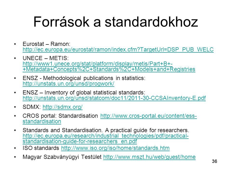 36 Források a standardokhoz Eurostat – Ramon: http://ec.europa.eu/eurostat/ramon/index.cfm?TargetUrl=DSP_PUB_WELC http://ec.europa.eu/eurostat/ramon/i