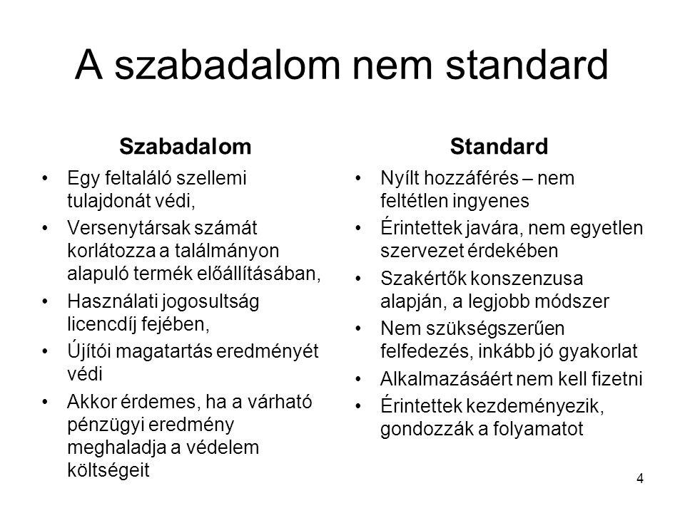 A szabadalom nem standard Szabadalom Egy feltaláló szellemi tulajdonát védi, Versenytársak számát korlátozza a találmányon alapuló termék előállításáb