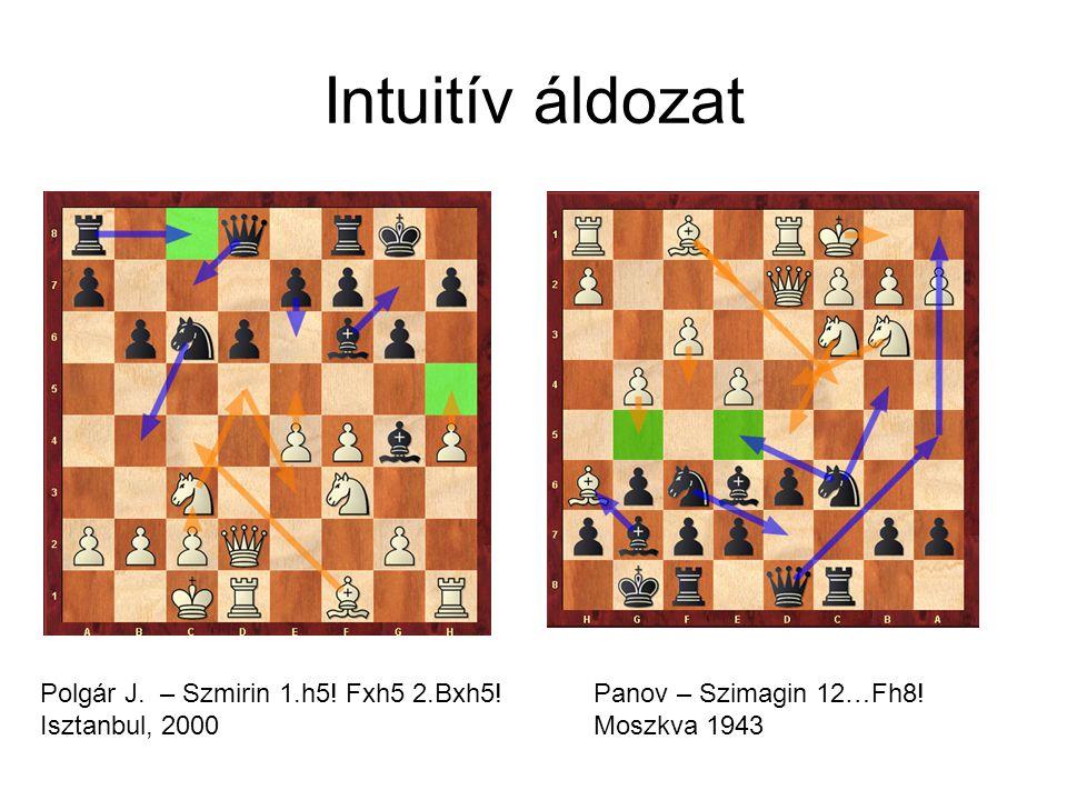 Intuitív áldozat Panov – Szimagin 12…Fh8. Moszkva 1943 Polgár J.