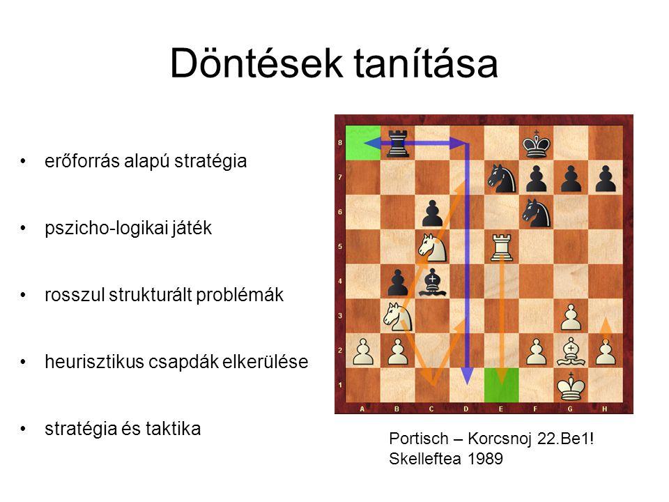 Döntések tanítása erőforrás alapú stratégia pszicho-logikai játék rosszul strukturált problémák heurisztikus csapdák elkerülése stratégia és taktika Portisch – Korcsnoj 22.Be1.