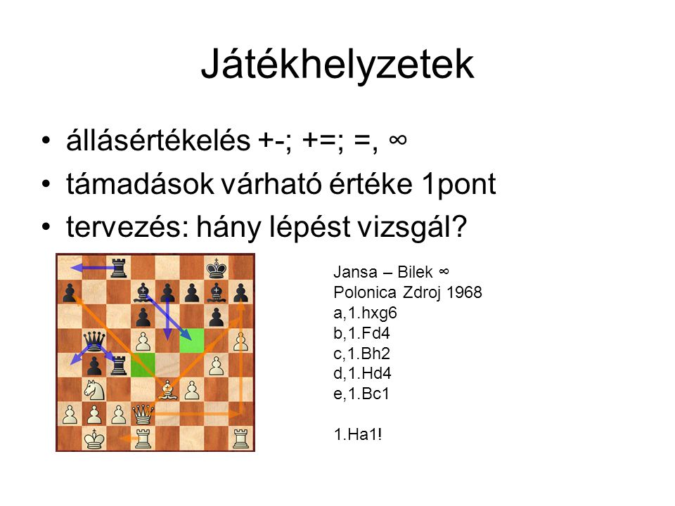 Játékhelyzetek állásértékelés +-; +=; =, ∞ támadások várható értéke 1pont tervezés: hány lépést vizsgál.