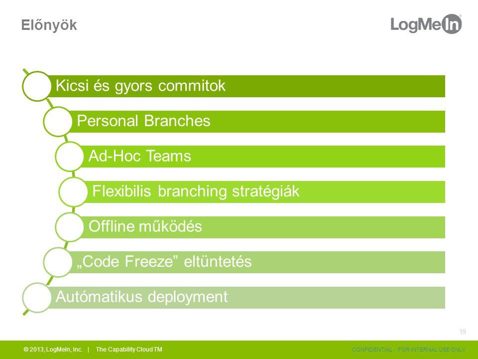 """Előnyök Kicsi és gyors commitok Personal Branches Ad-Hoc Teams Flexibilis branching stratégiák Offline működés """"Code Freeze eltüntetés Autómatikus deployment © 2013, LogMeIn, Inc."""