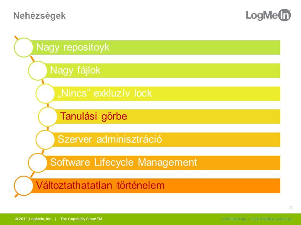 """Nehézségek Nagy repositoyk Nagy fájlok """"Nincs exkluzív lock Tanulási görbe Szerver adminisztráció Software Lifecycle Management Változtathatatlan történelem © 2013, LogMeIn, Inc."""