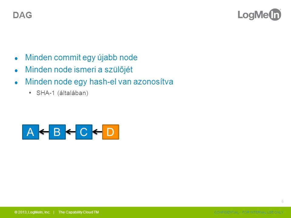 DAG ● Minden commit egy újabb node ● Minden node ismeri a szülőjét ● Minden node egy hash-el van azonosítva SHA-1 (általában) © 2013, LogMeIn, Inc.