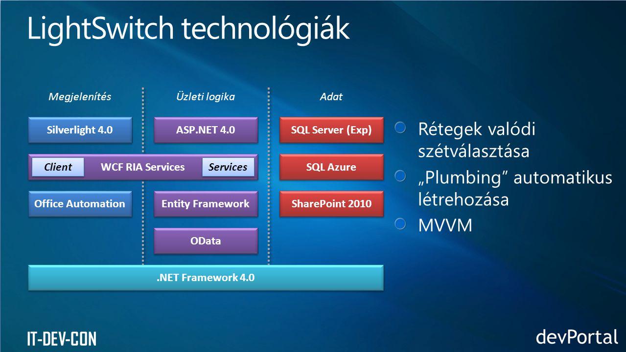 IT-DEV-CON Silverlight 4.0 ASP.NET 4.0 SQL Server (Exp) MegjelenítésÜzleti logikaAdat SQL Azure SharePoint 2010 OData WCF RIA Services Client Services Office Automation Entity Framework.NET Framework 4.0