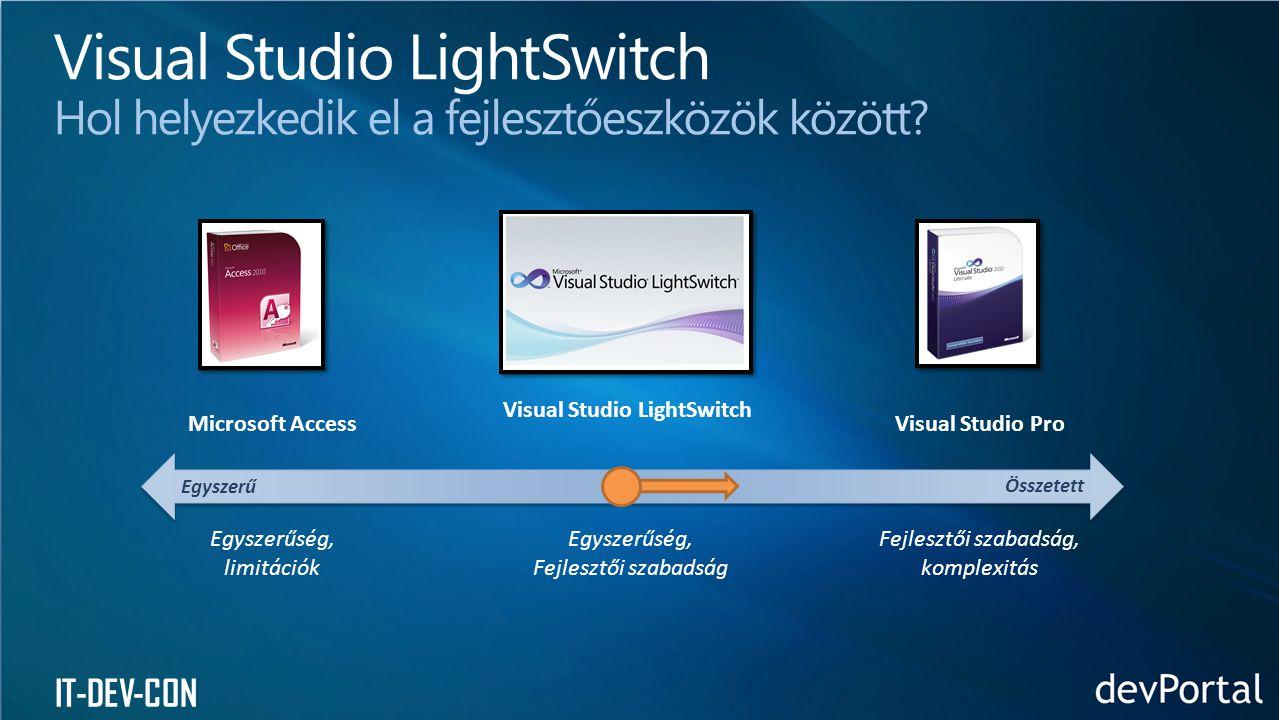 Microsoft AccessVisual Studio Pro Visual Studio LightSwitch Fejlesztői szabadság, komplexitás Egyszerűség, limitációk Egyszerűség, Fejlesztői szabadság Egyszerű Összetett
