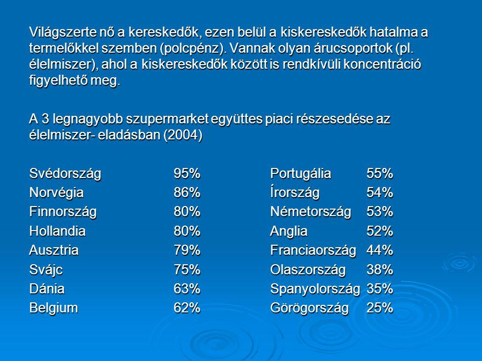 Világszerte nő a kereskedők, ezen belül a kiskereskedők hatalma a termelőkkel szemben (polcpénz).