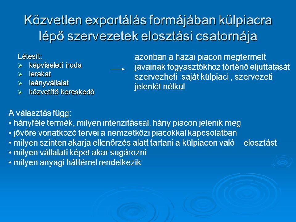 Közvetlen exportálás formájában külpiacra lépő szervezetek elosztási csatornája Létesít:  képviseleti iroda  lerakat  leányvállalat  közvetítő ker