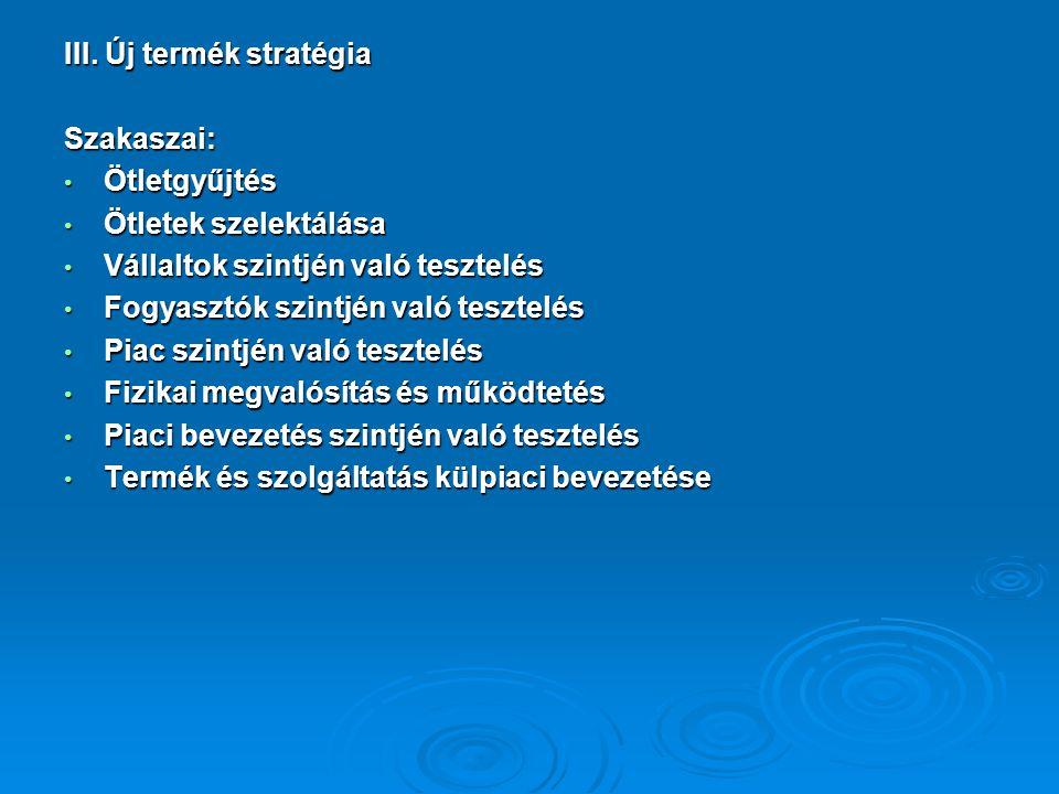 III. Új termék stratégia Szakaszai: Ötletgyűjtés Ötletgyűjtés Ötletek szelektálása Ötletek szelektálása Vállaltok szintjén való tesztelés Vállaltok sz