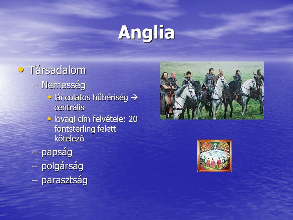 Anglia Társadalom Társadalom –Nemesség láncolatos hűbériség  centrális láncolatos hűbériség  centrális lovagi cím felvétele: 20 fontsterling felett