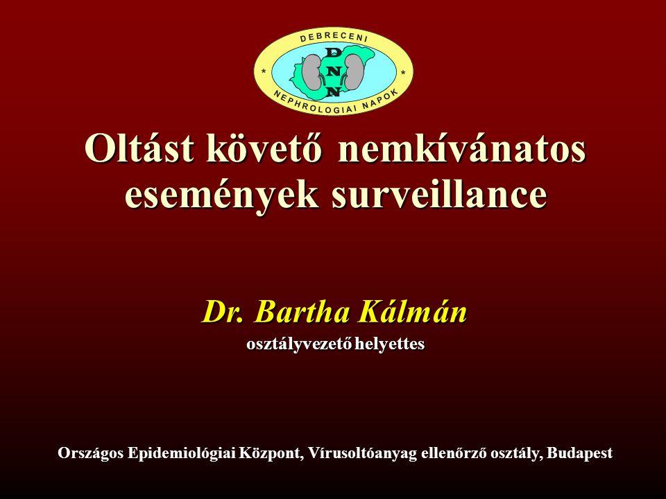 Oltást követő nemkívánatos események surveillance Dr. Bartha Kálmán osztályvezető helyettes Országos Epidemiológiai Központ, Vírusoltóanyag ellenőrző