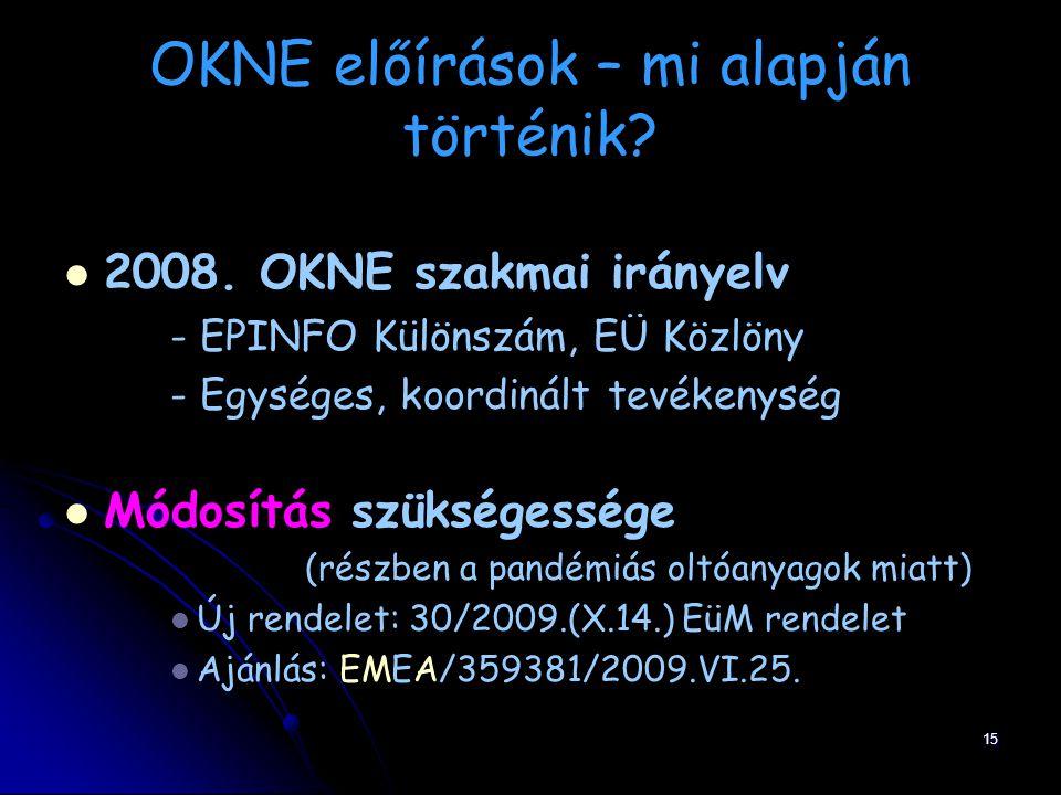 15 OKNE előírások – mi alapján történik? 2008. OKNE szakmai irányelv - EPINFO Különszám, EÜ Közlöny - Egységes, koordinált tevékenység Módosítás szüks