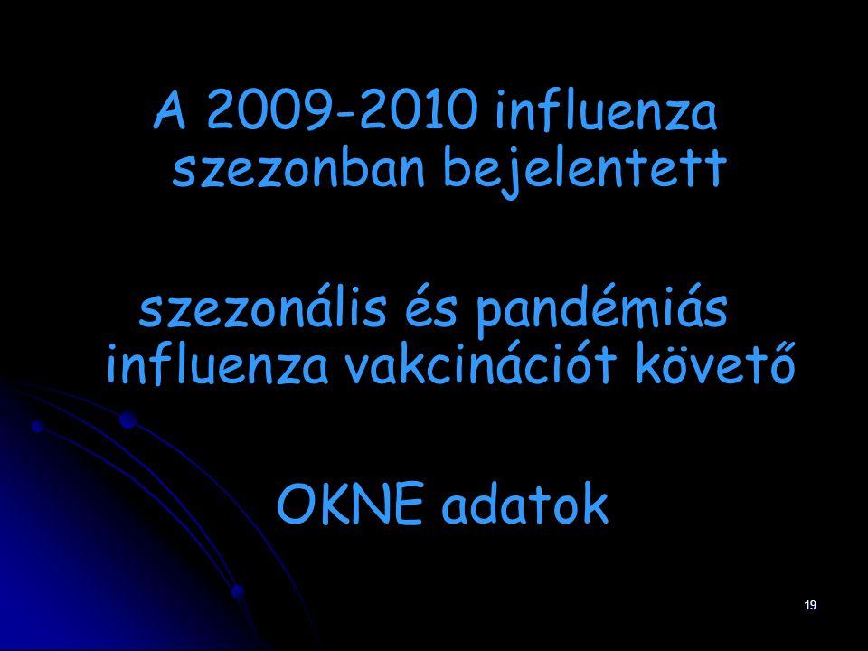 19 A 2009-2010 influenza szezonban bejelentett szezonális és pandémiás influenza vakcinációt követő OKNE adatok