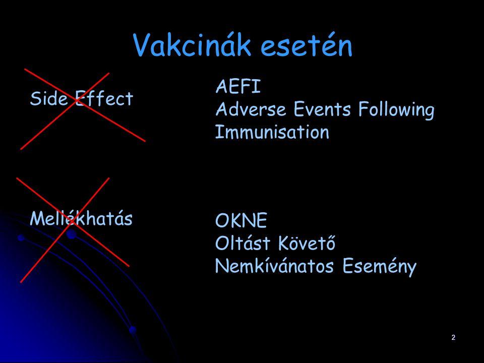 2 Vakcinák esetén Side Effect Mellékhatás AEFI Adverse Events Following Immunisation OKNE Oltást Követő Nemkívánatos Esemény