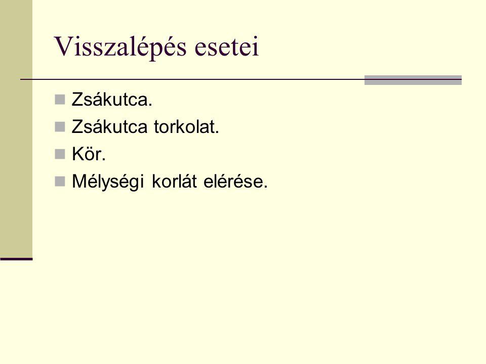 Visszalépés esetei Zsákutca. Zsákutca torkolat. Kör. Mélységi korlát elérése.