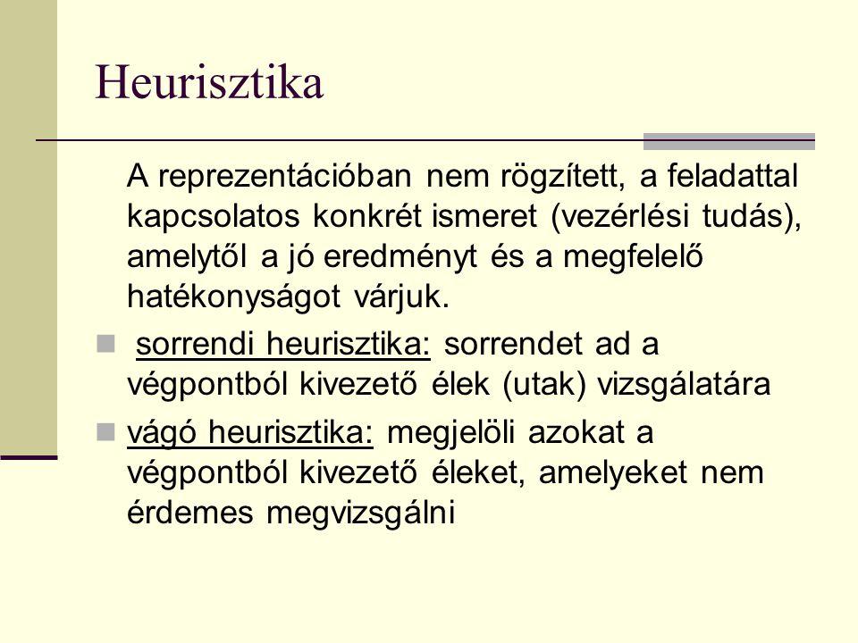 Heurisztika A reprezentációban nem rögzített, a feladattal kapcsolatos konkrét ismeret (vezérlési tudás), amelytől a jó eredményt és a megfelelő hatékonyságot várjuk.