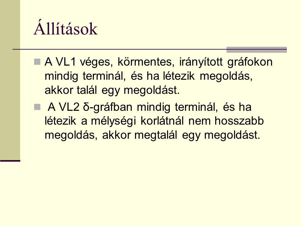 Állítások A VL1 véges, körmentes, irányított gráfokon mindig terminál, és ha létezik megoldás, akkor talál egy megoldást.