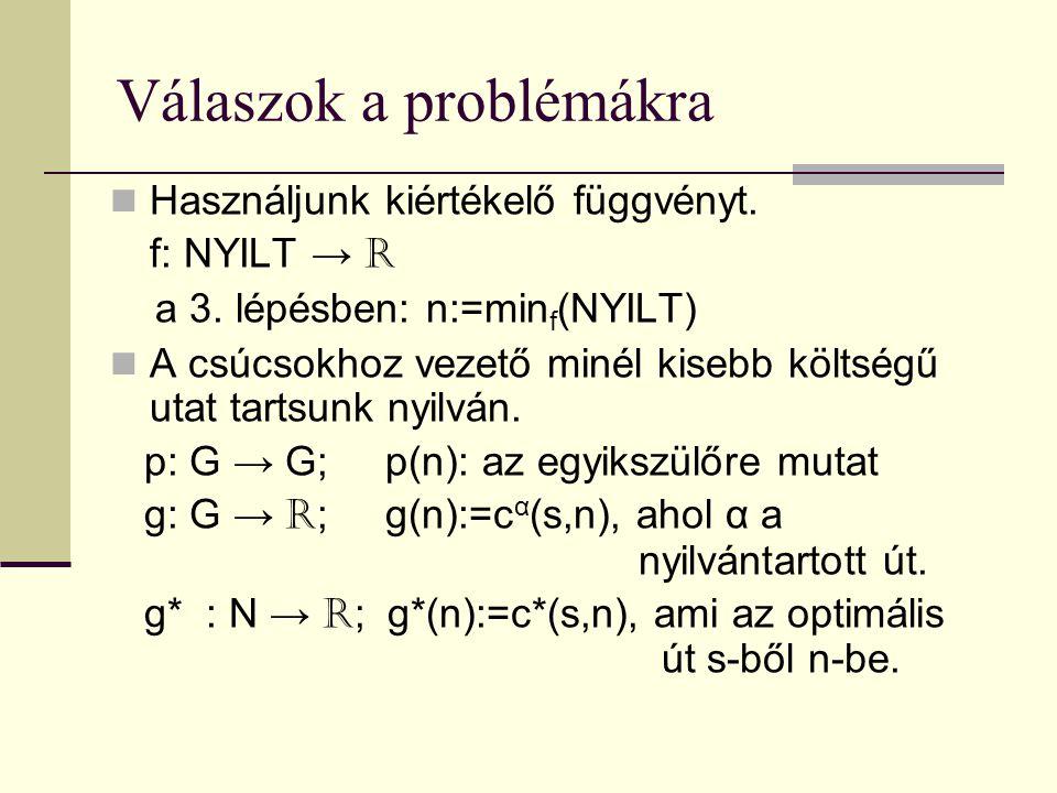 Válaszok a problémákra Használjunk kiértékelő függvényt.