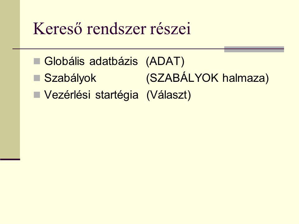 Kereső rendszer részei Globális adatbázis (ADAT) Szabályok (SZABÁLYOK halmaza) Vezérlési startégia (Választ)