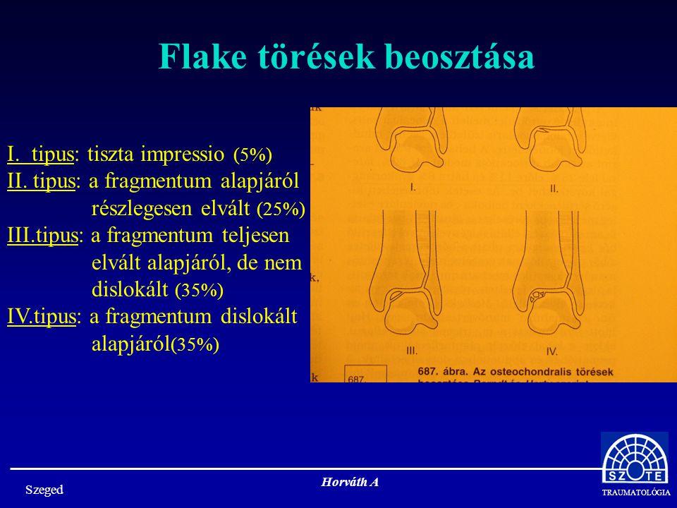 TRAUMATOLÓGIA Szeged Horváth A I.tipus: tiszta impressio (5%) II.